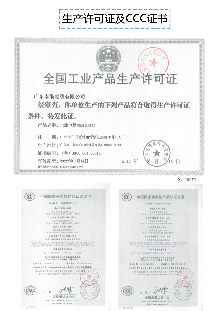 RVSP证书